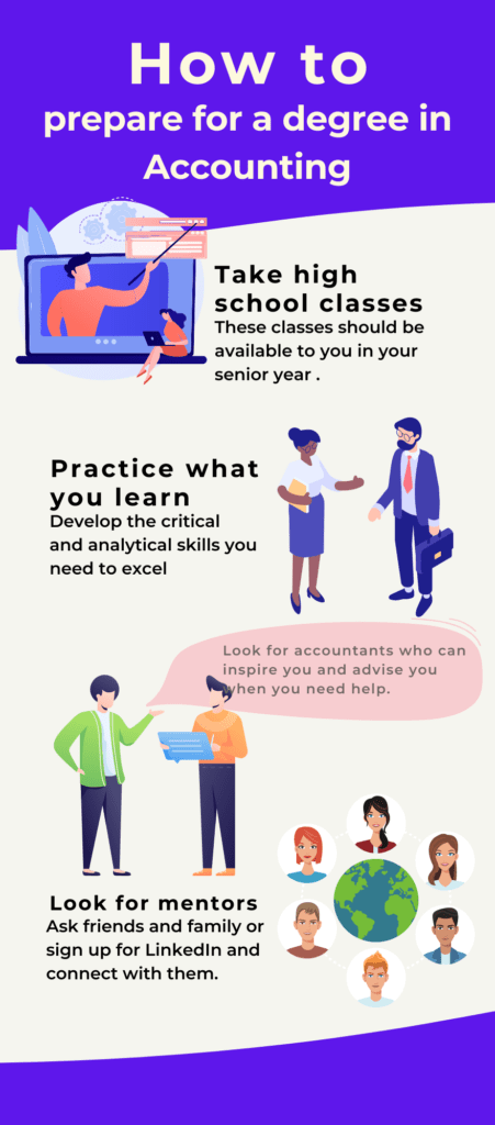 How to prepare for an accounting degree